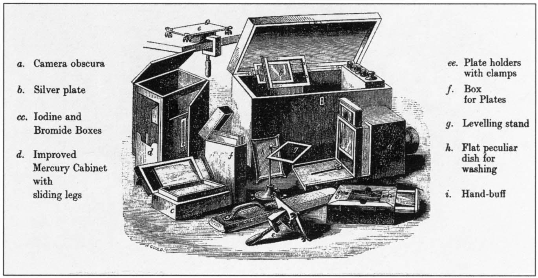 Daguerreotype – Stereoscope