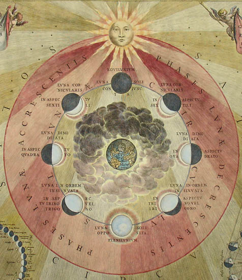 The similarity between Taoism and Alchemy